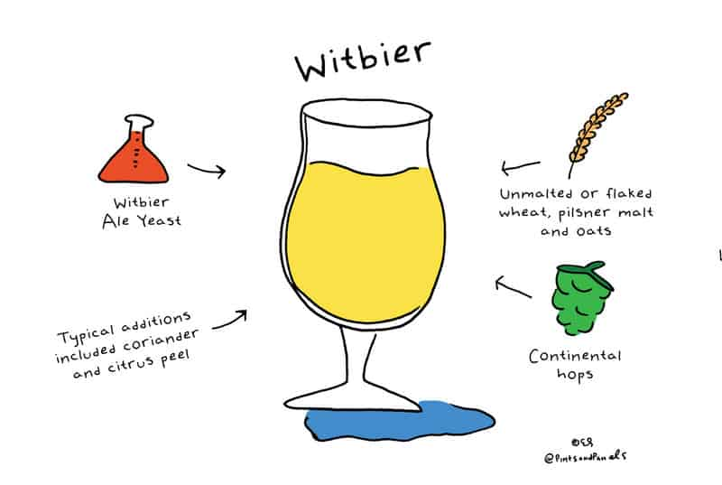illustrazione per gli ingredienti della birra bianca di frumento